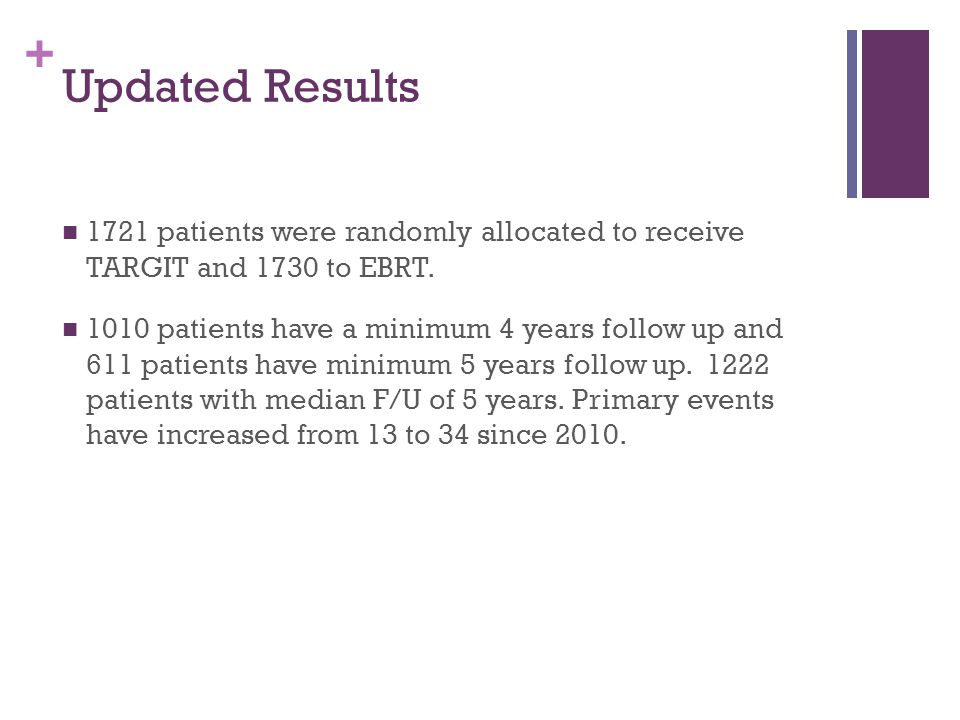 Updated Results 1721 patients were randomly allocated to receive TARGIT and 1730 to EBRT.