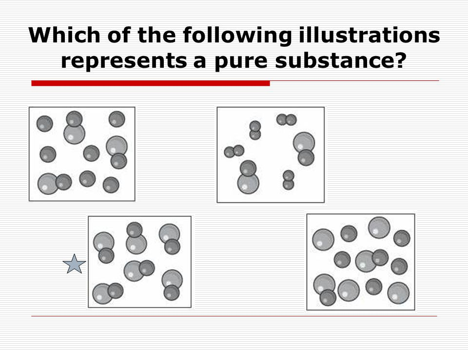 Which of the following illustrations represents a pure substance