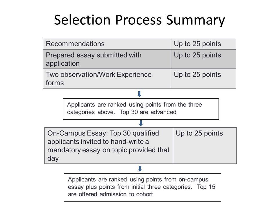 Selection Process Summary