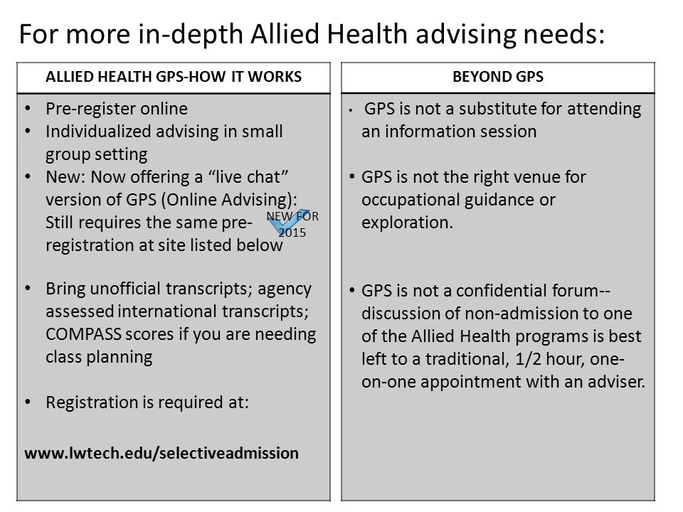 ALLIED HEALTH GPS-HOW IT WORKS