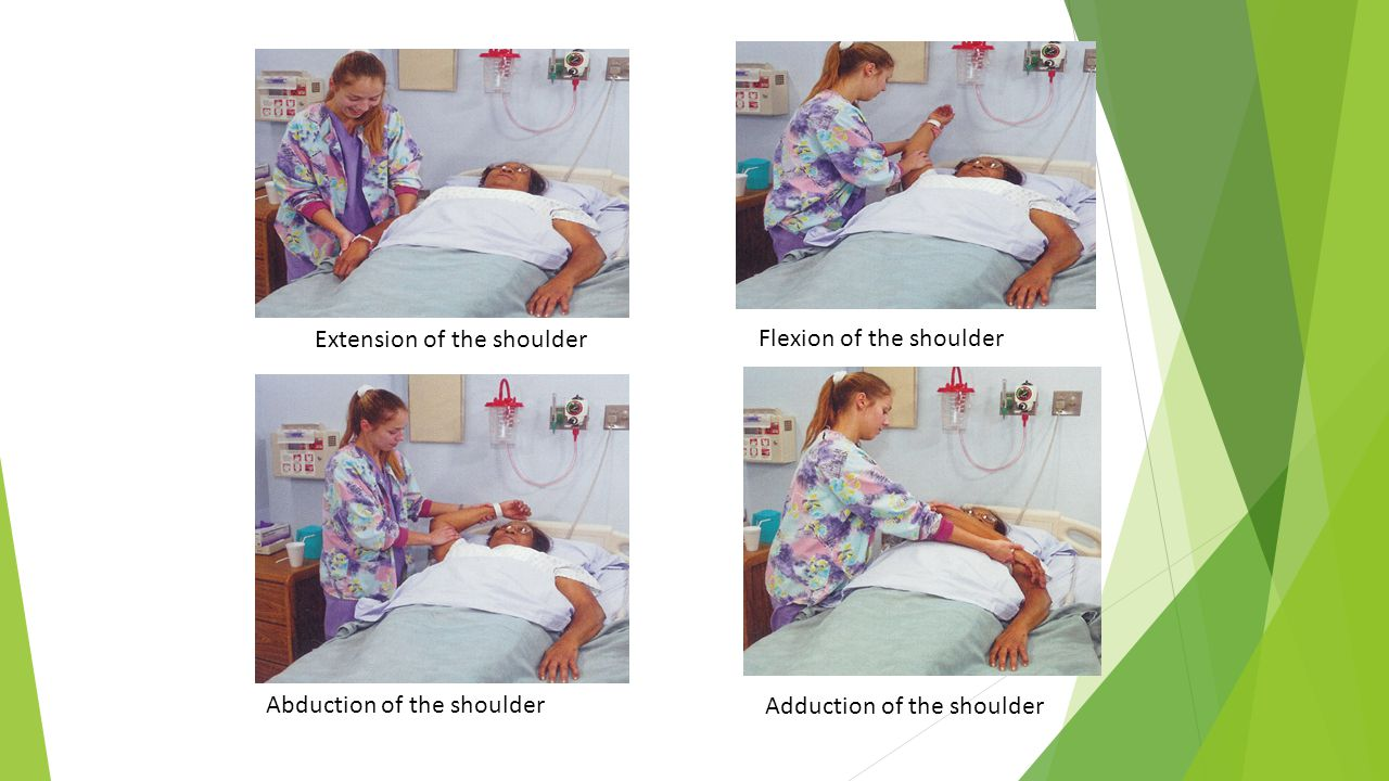 Extension of the shoulder