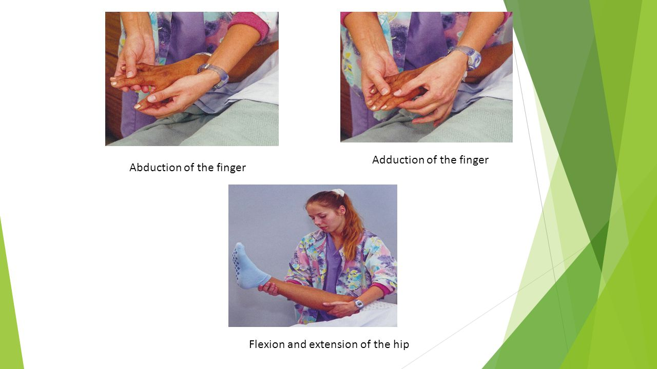 Adduction of the finger