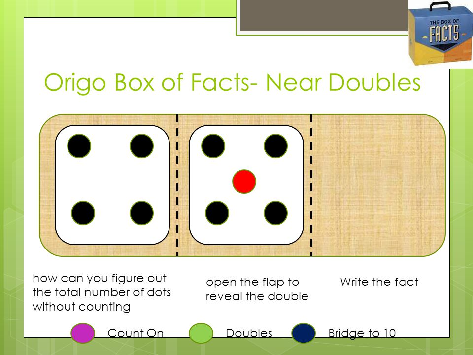 Origo Box of Facts- Near Doubles