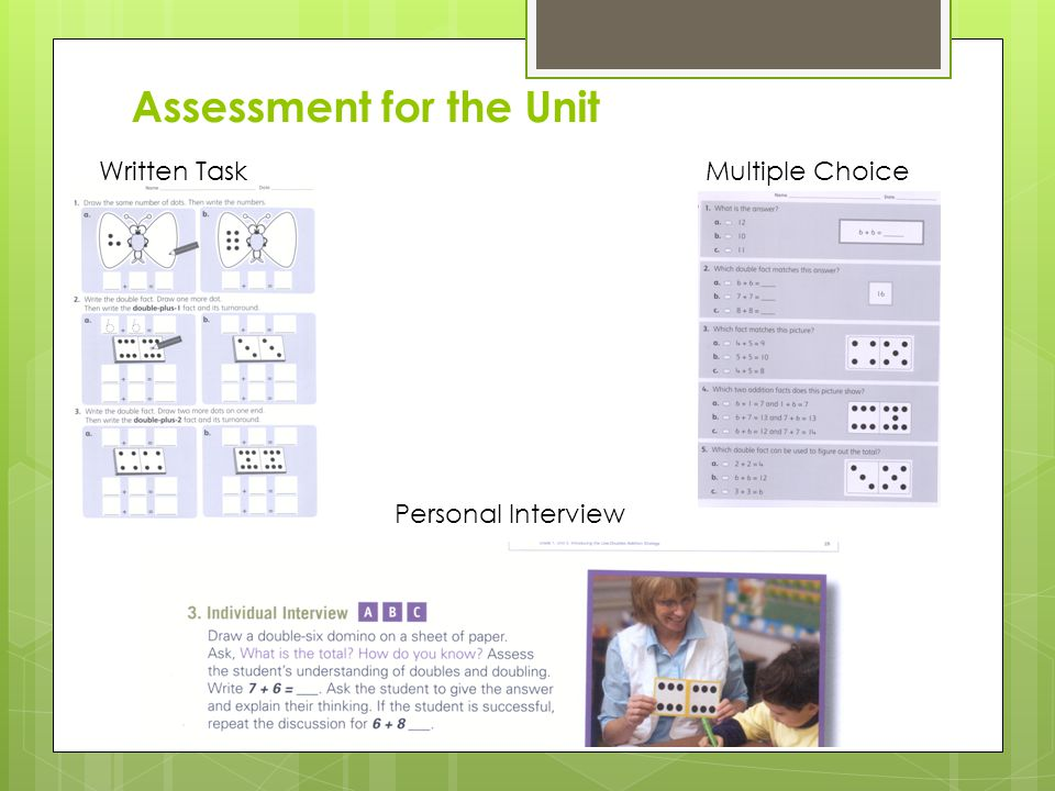 Assessment for the Unit