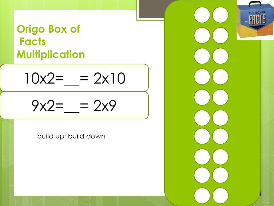 Origo Box of Facts Multiplication