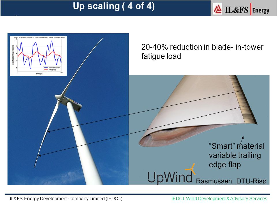 Up scaling ( 4 of 4) 20-40% reduction in blade- in-tower fatigue load
