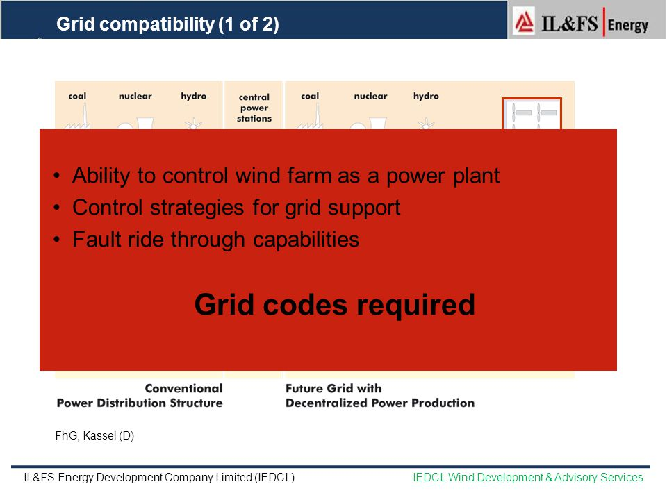Grid compatibility (1 of 2)
