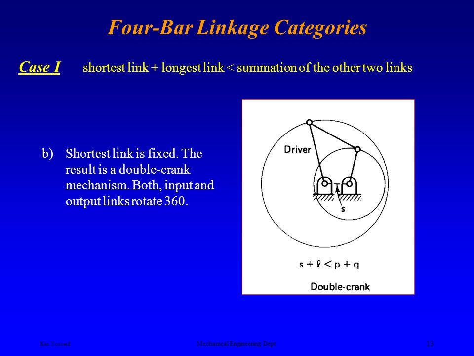 Four-Bar Linkage Categories