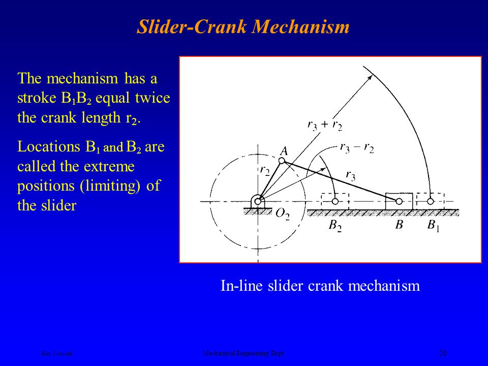 Slider-Crank Mechanism