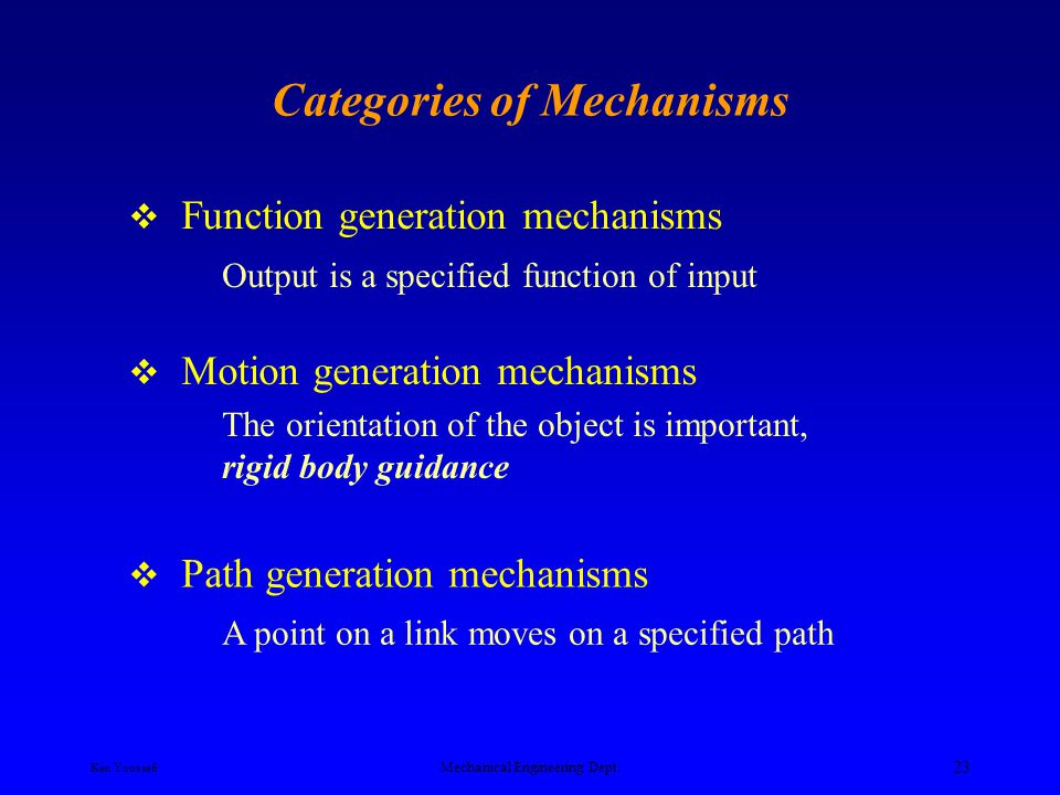 Categories of Mechanisms