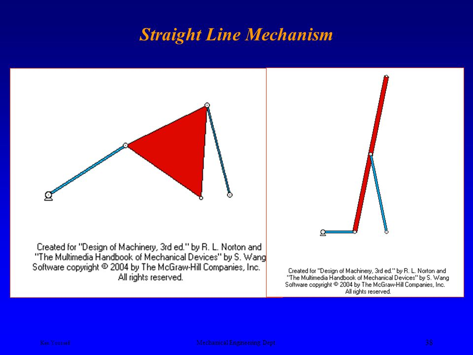 Straight Line Mechanism