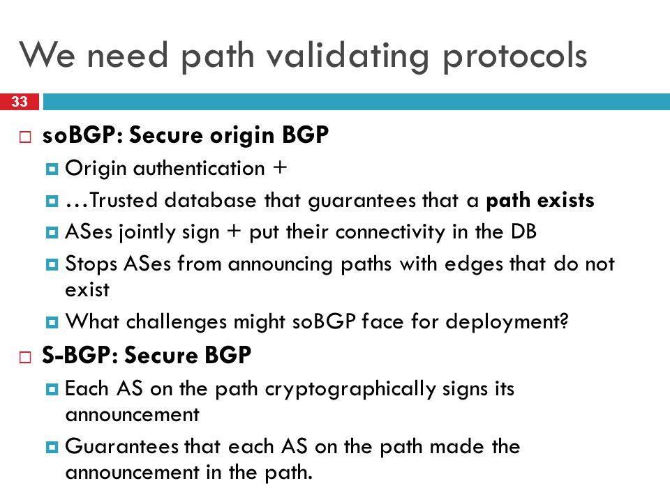 We need path validating protocols