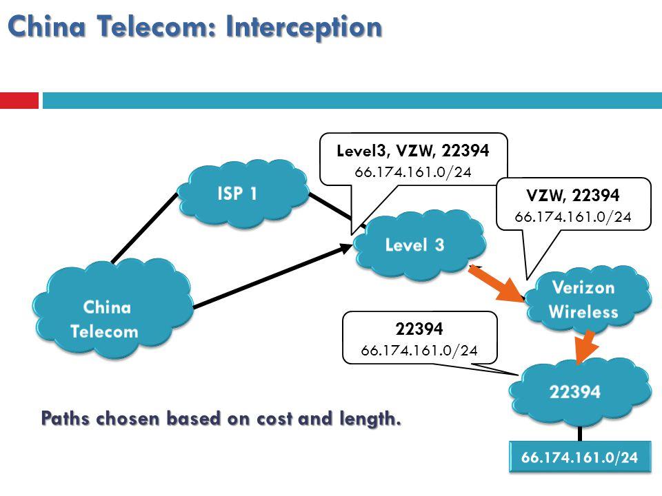 China Telecom: Interception