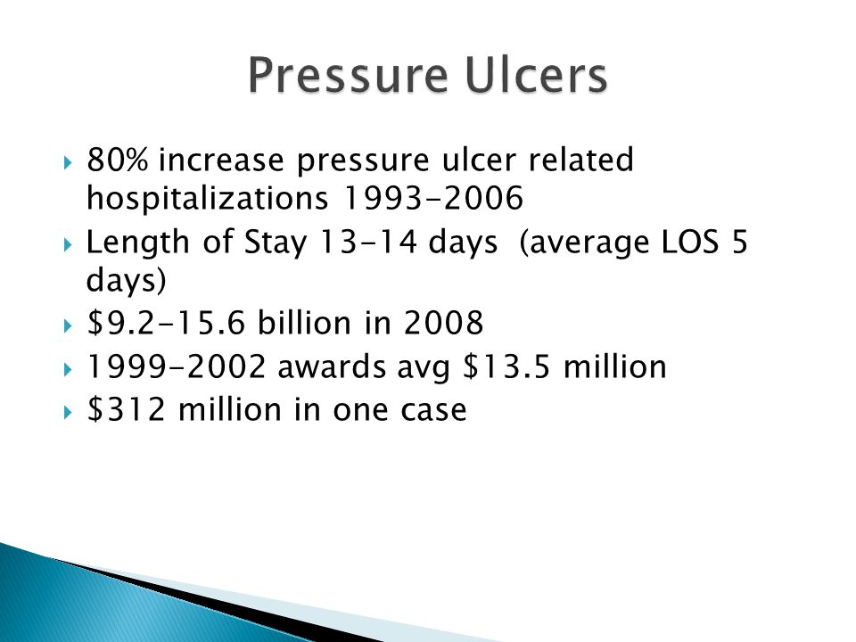 Pressure Ulcers 80% increase pressure ulcer related hospitalizations 1993-2006. Length of Stay 13-14 days (average LOS 5 days)