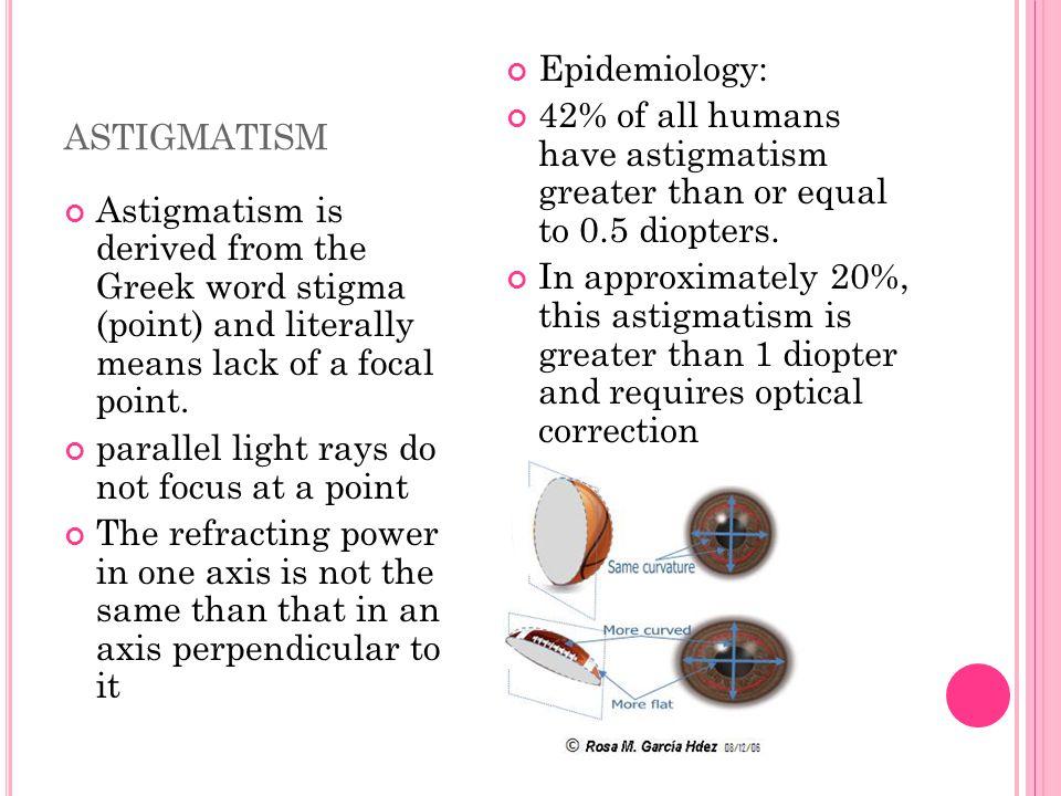 astigmatism Epidemiology: