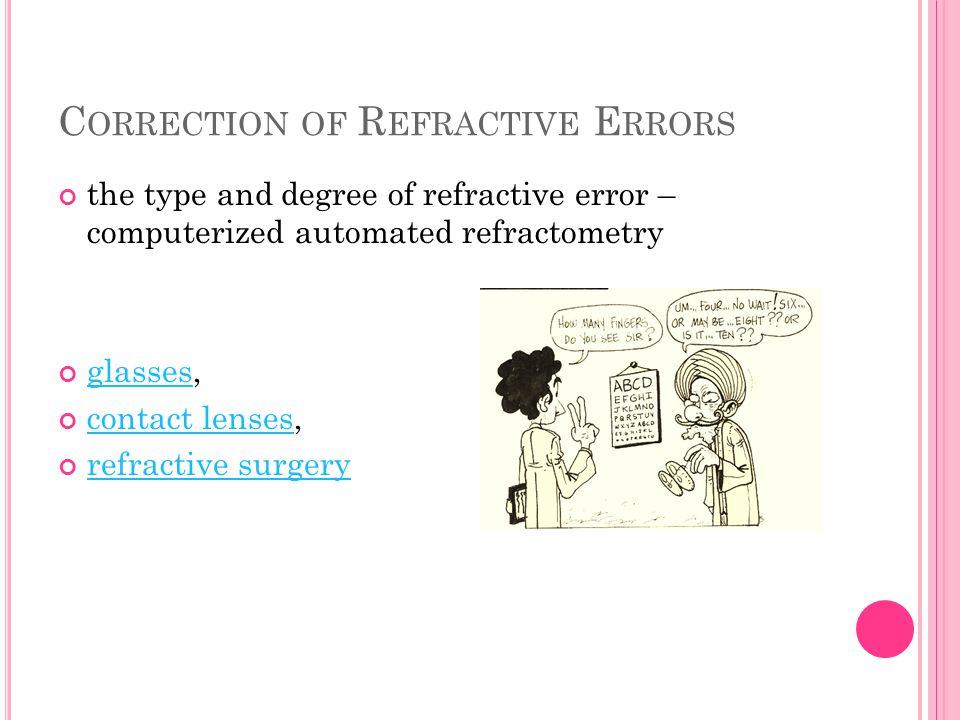 Correction of Refractive Errors