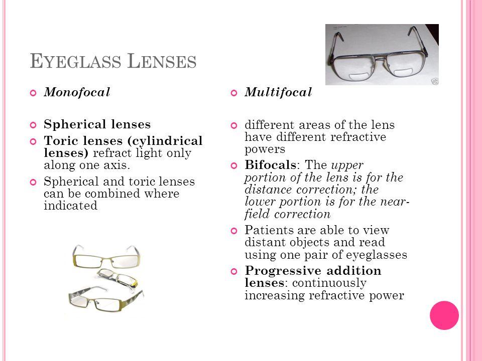 Eyeglass Lenses Monofocal Spherical lenses