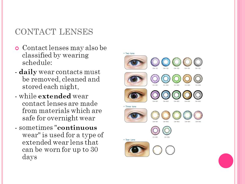 contact lenses Contact lenses may also be classified by wearing schedule: - daily wear contacts must be removed, cleaned and stored each night,
