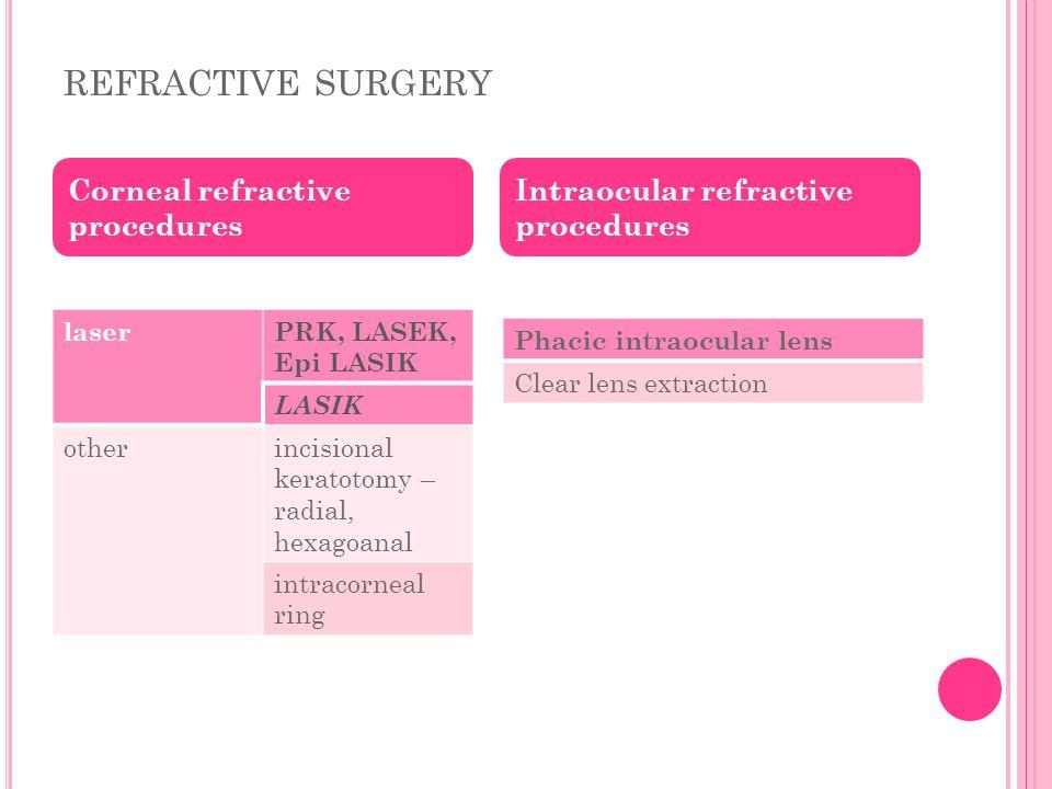 refractive surgery Corneal refractive procedures