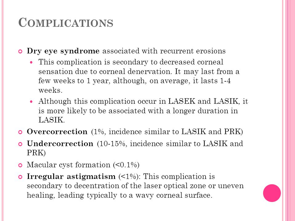 Complications Dry eye syndrome associated with recurrent erosions