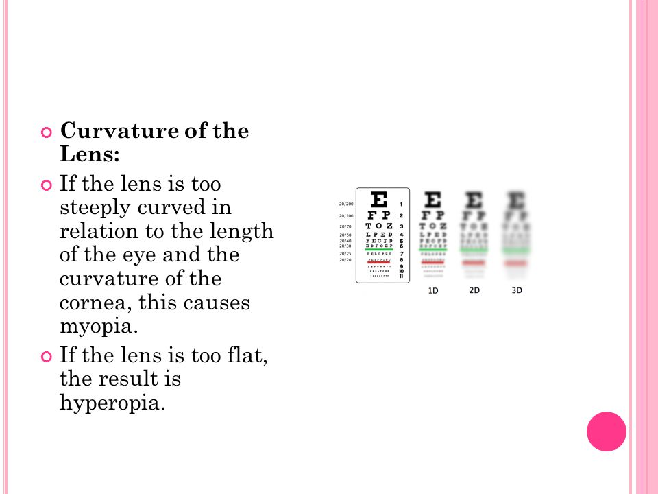 Curvature of the Lens: