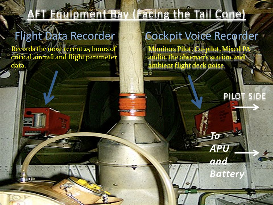 Flight Data Recorder Cockpit Voice Recorder