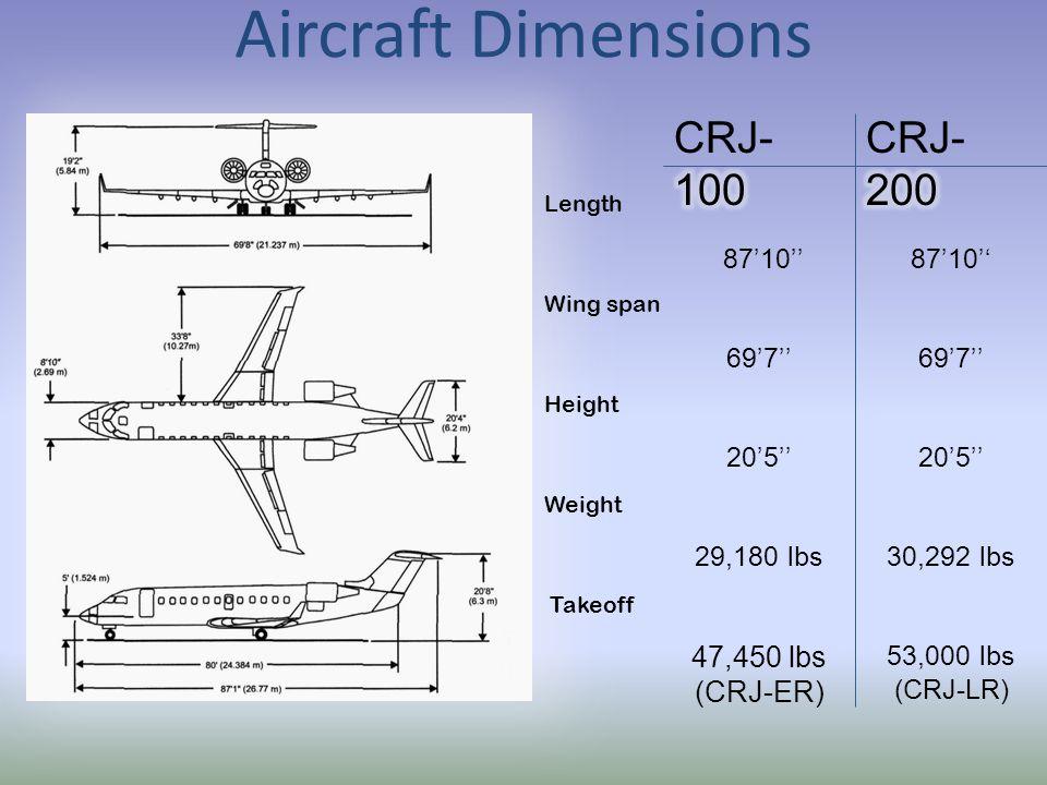 Aircraft Dimensions CRJ-200 CRJ-100 47,450 lbs (CRJ-ER) 87'10'' 69'7''
