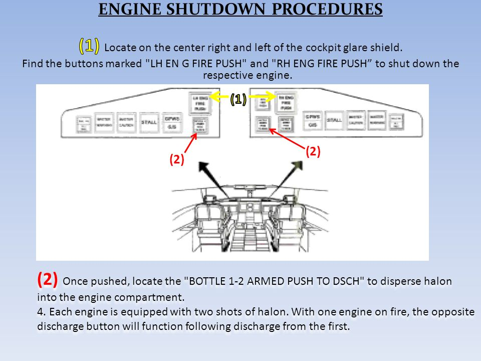 ENGINE SHUTDOWN PROCEDURES