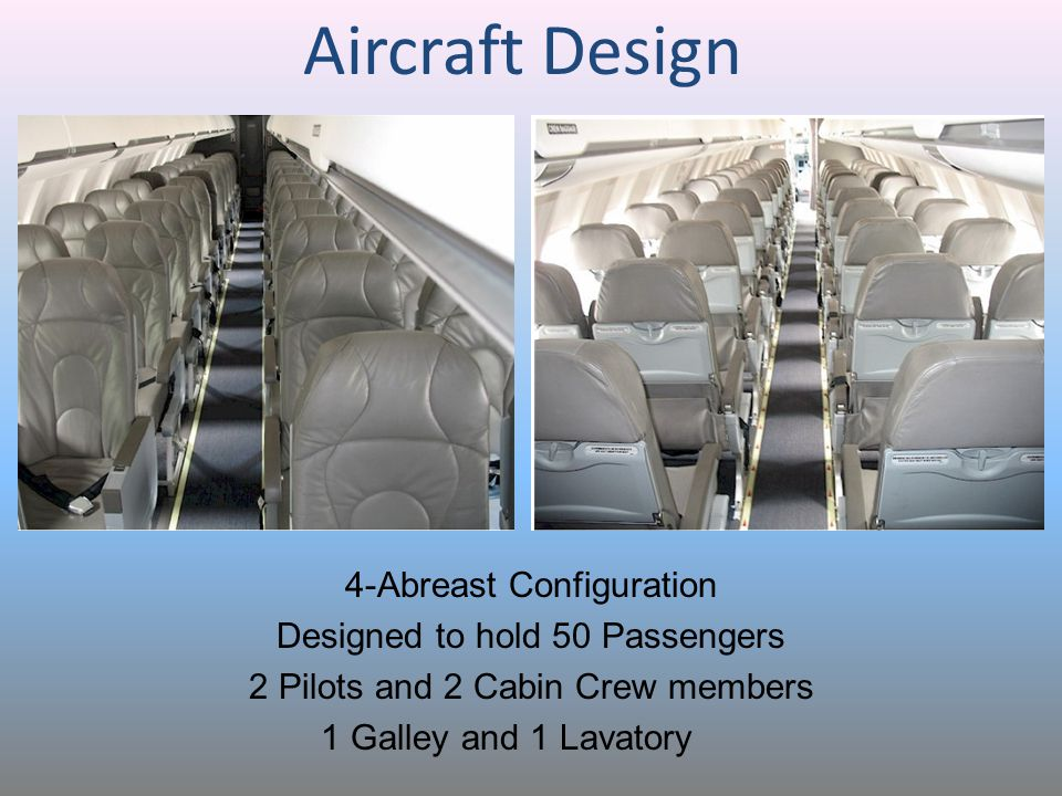 Aircraft Design 4-Abreast Configuration Designed to hold 50 Passengers 2 Pilots and 2 Cabin Crew members 1 Galley and 1 Lavatory