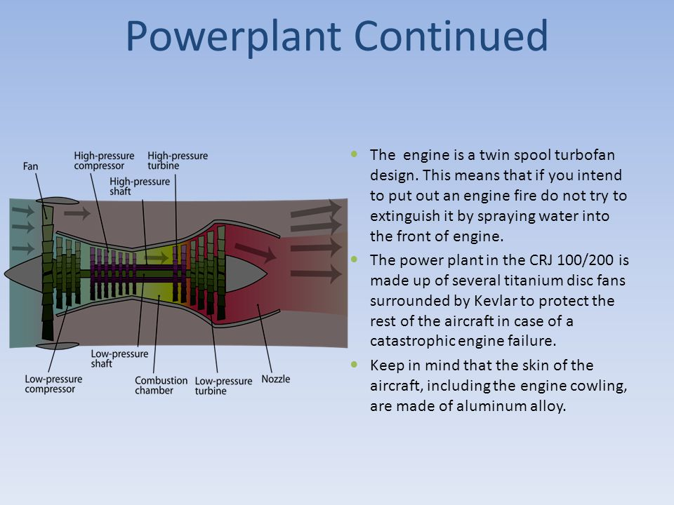 Powerplant Continued