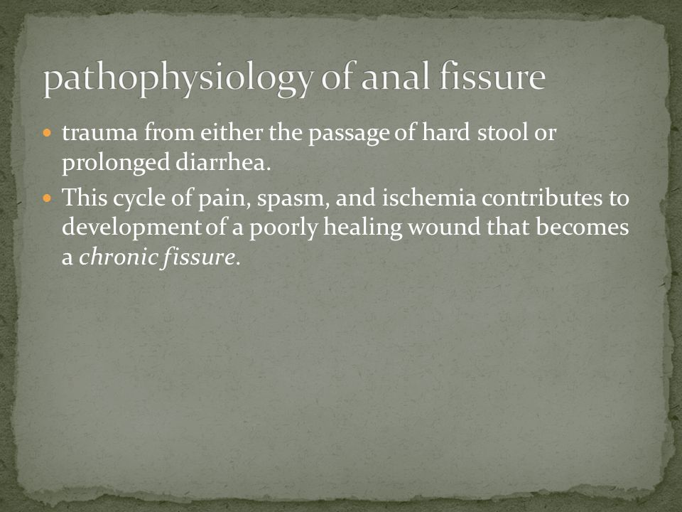 pathophysiology of anal fissure