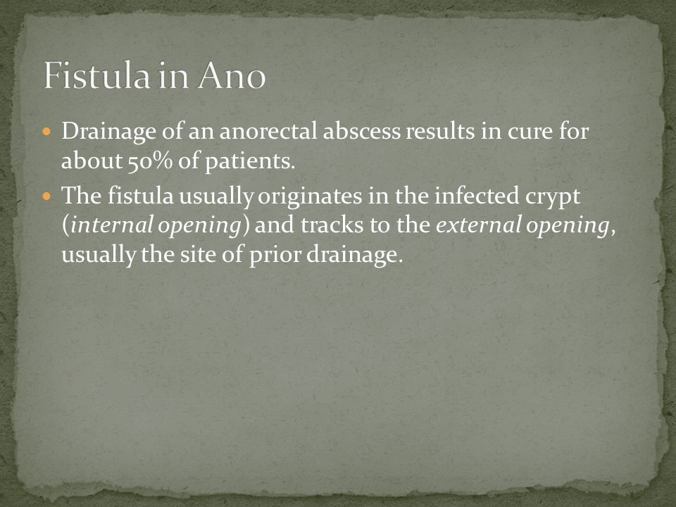 Fistula in Ano Drainage of an anorectal abscess results in cure for about 50% of patients.