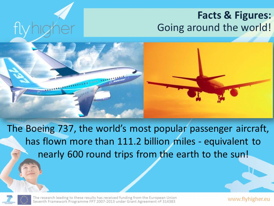 Facts & Figures: Going around the world!