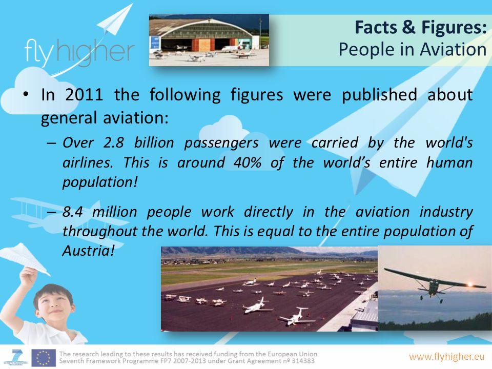 Facts & Figures: People in Aviation