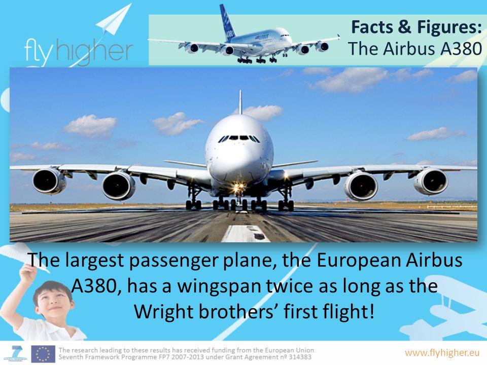 Facts & Figures: The Airbus A380.
