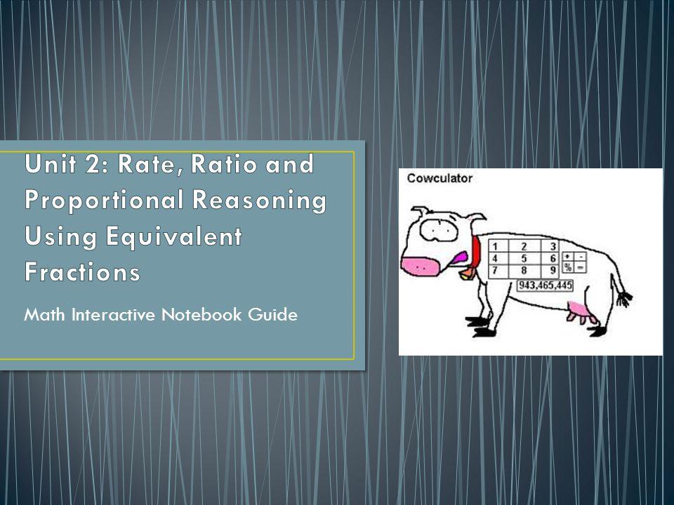 Math Interactive Notebook Guide