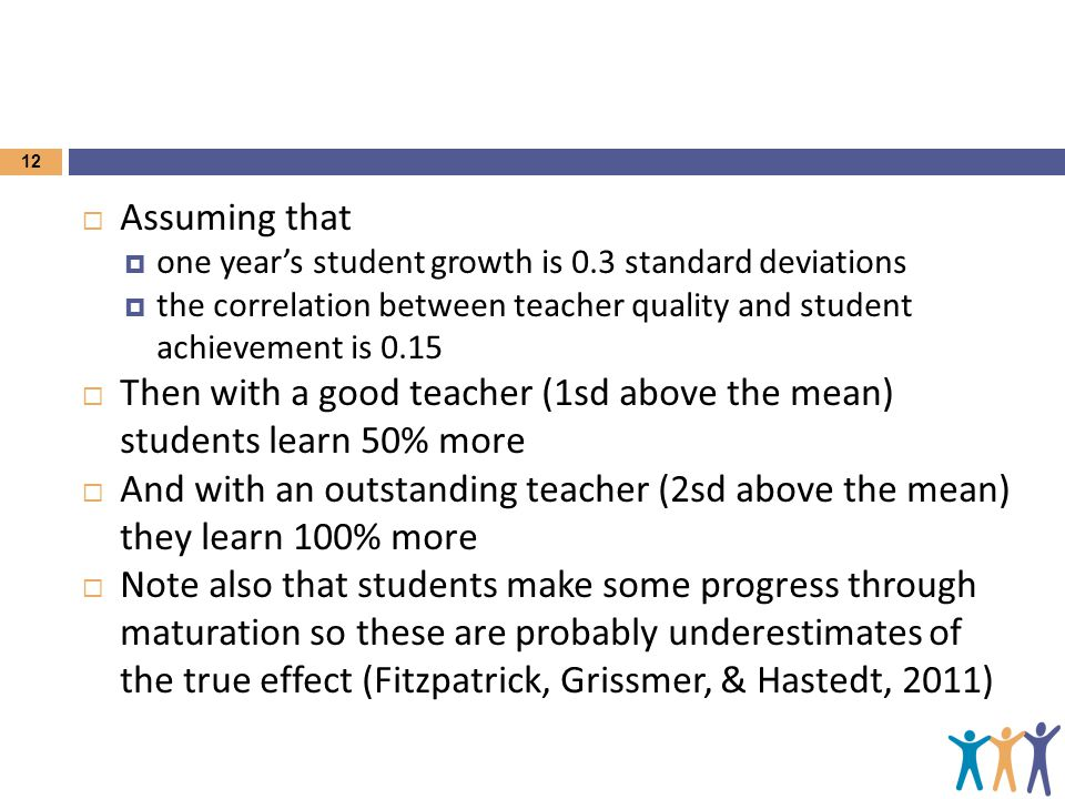 Then with a good teacher (1sd above the mean) students learn 50% more