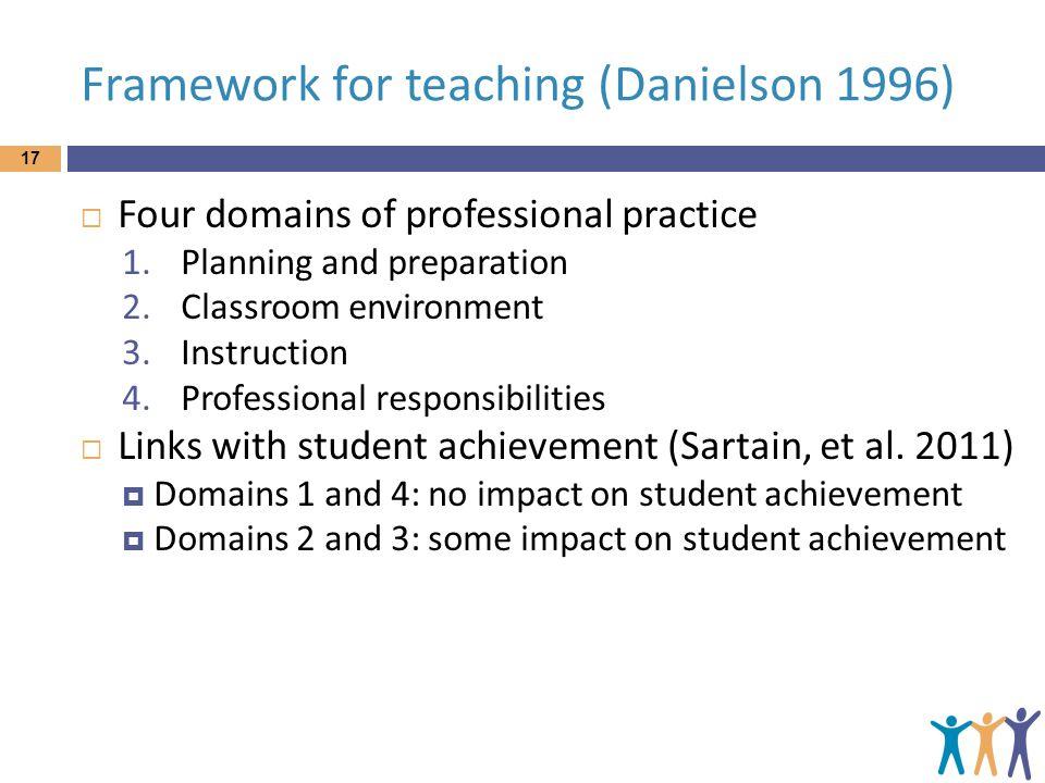 Framework for teaching (Danielson 1996)