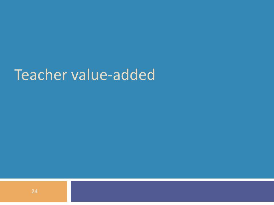 Teacher value-added