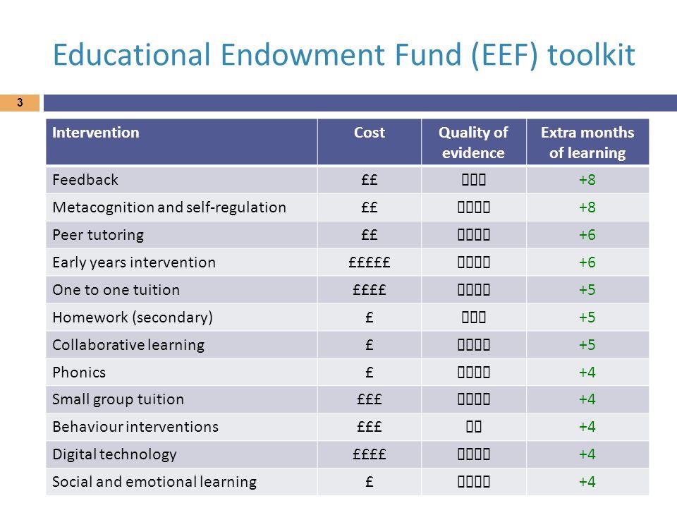 Educational Endowment Fund (EEF) toolkit
