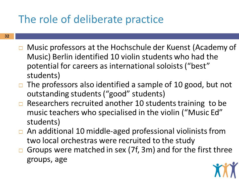 The role of deliberate practice