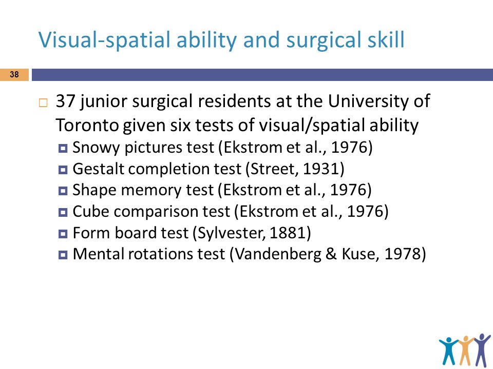 Visual-spatial ability and surgical skill