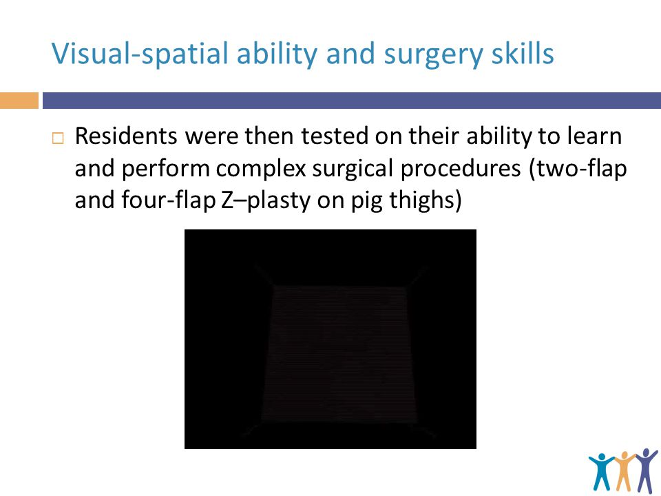 Visual-spatial ability and surgery skills