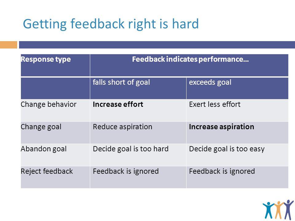 Getting feedback right is hard