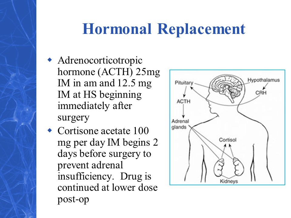 Hormonal Replacement Adrenocorticotropic hormone (ACTH) 25mg IM in am and 12.5 mg IM at HS beginning immediately after surgery.
