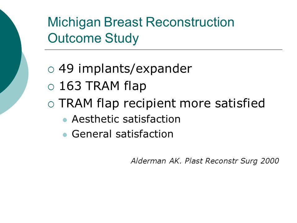 Michigan Breast Reconstruction Outcome Study