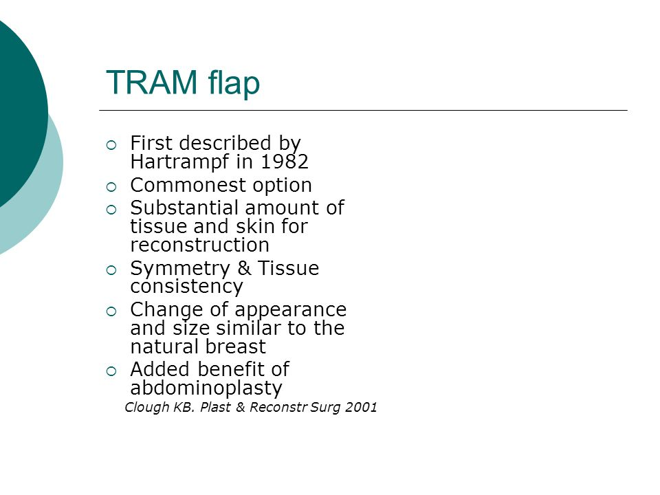 TRAM flap First described by Hartrampf in 1982 Commonest option