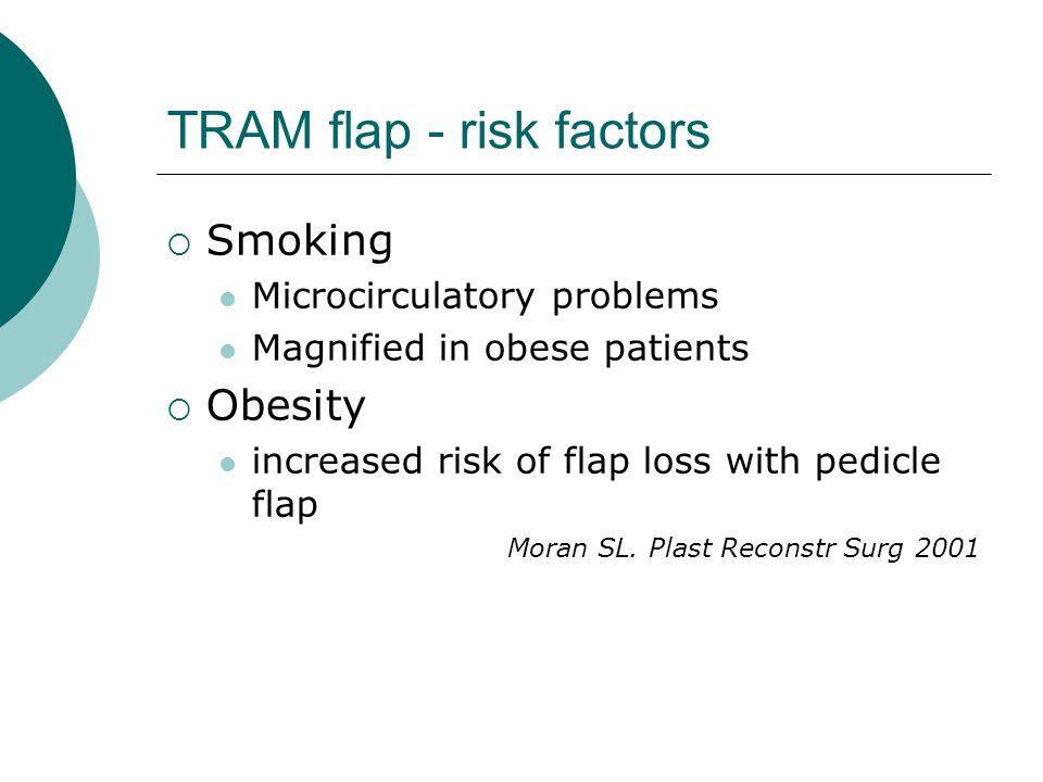 TRAM flap - risk factors