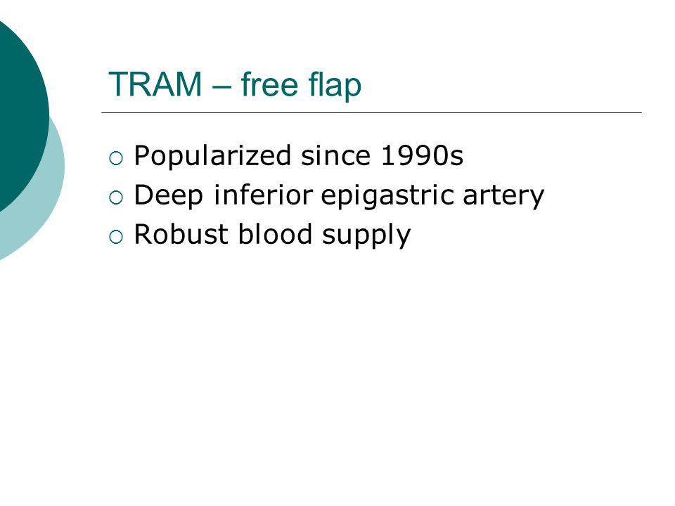 TRAM – free flap Popularized since 1990s