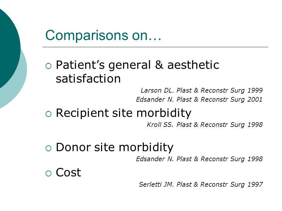 Comparisons on… Patient's general & aesthetic satisfaction